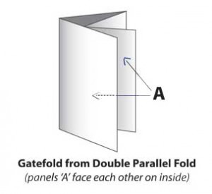 Gate Fold From Double Parallel Fold